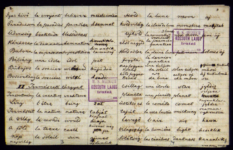 Magyar–Franczia–Angol–Török legszükségesebb kézi Szótárka - Forrás: Országos Levéltár